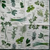 Фрукты, овощи, травы